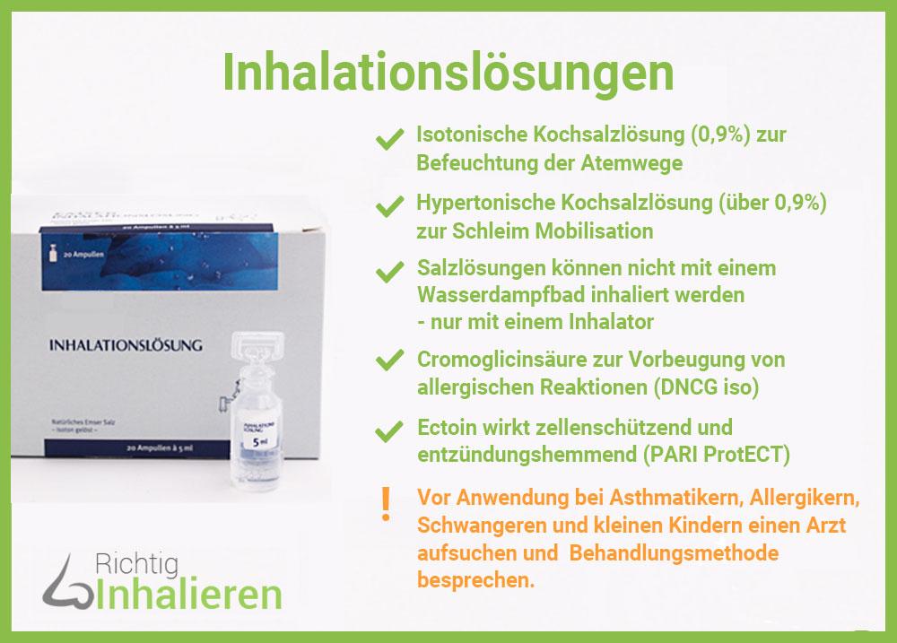 Inhalationslösungen Übersicht